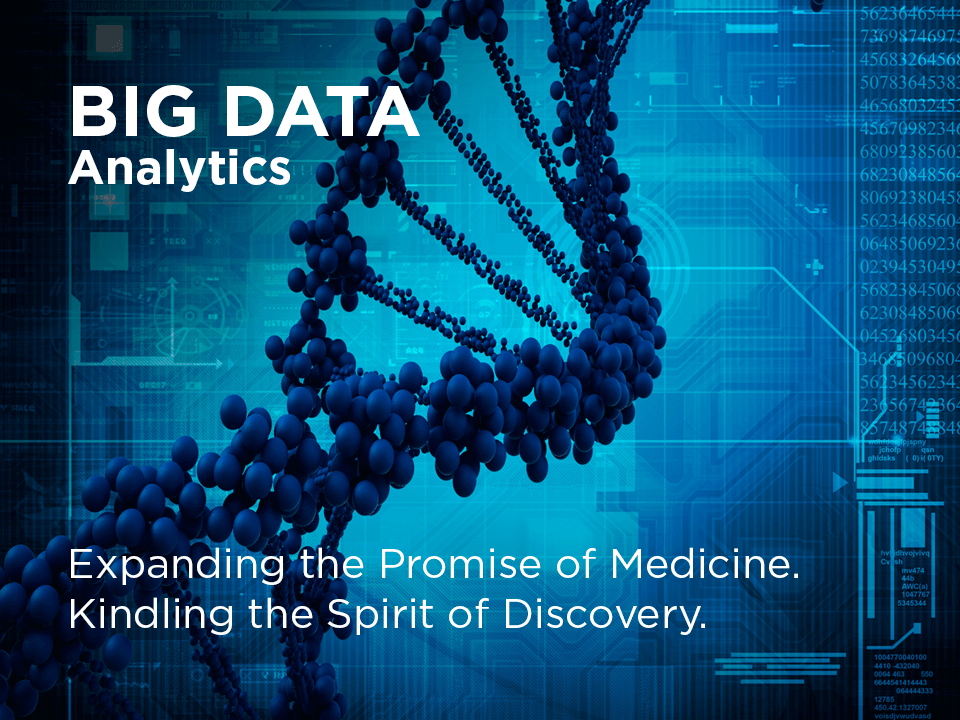 Big Data Analytics: A Revolution in Drug Discovery and Pharmaceutical R&D
